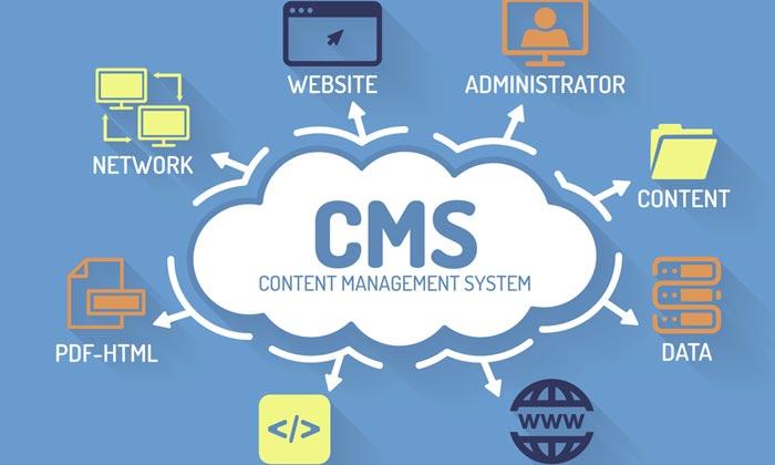 hệ thống quản lý nội dung cms